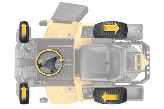 Technologie SYNCRO-STEER® - Zero-Turn Cub Cadet